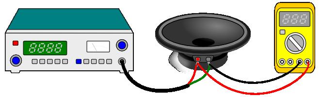 how to change audio hz